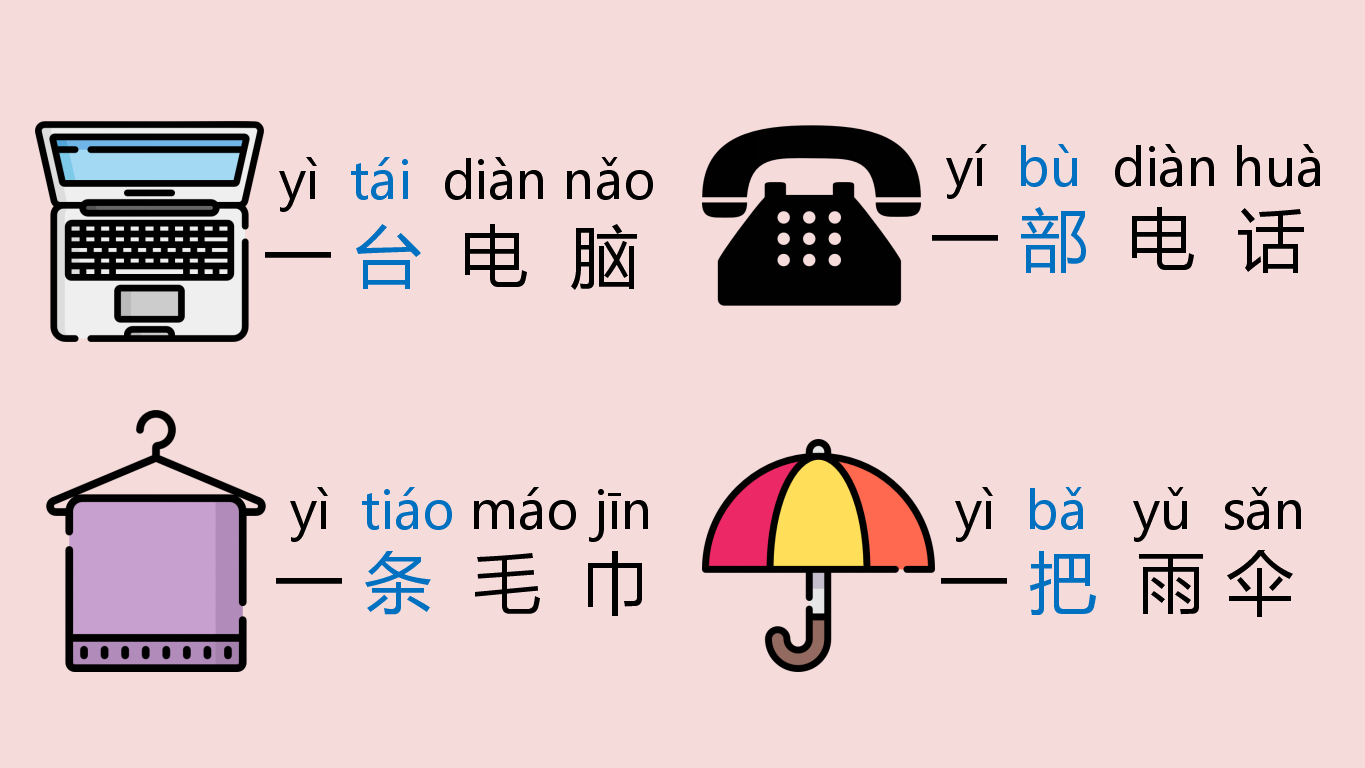 Chinese Measure Words Part 5: Measure Words for Household Items