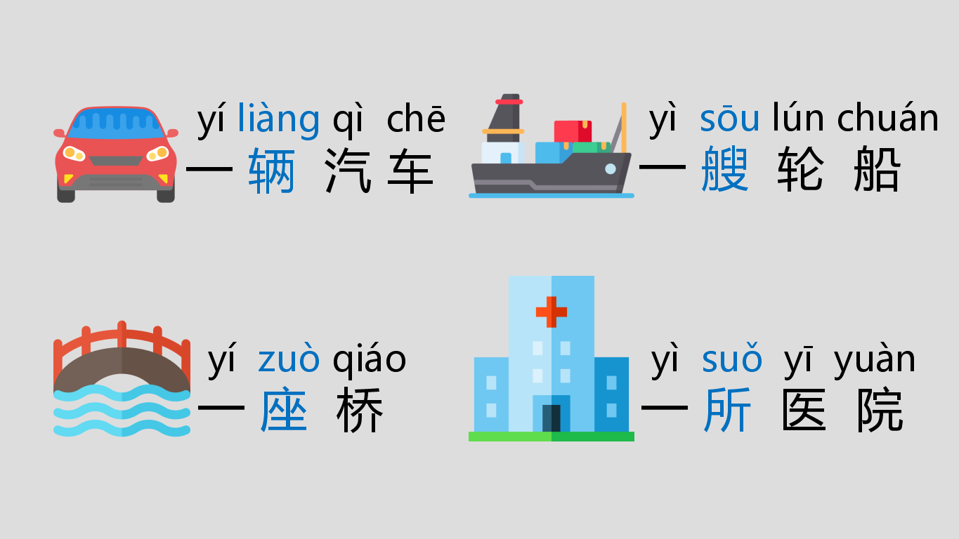 Chinese Measure Words Part 4: Chinese Measure Words for Vehicles and Buildings
